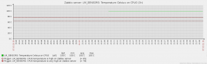 Zabbix_graph_cpu_temperature