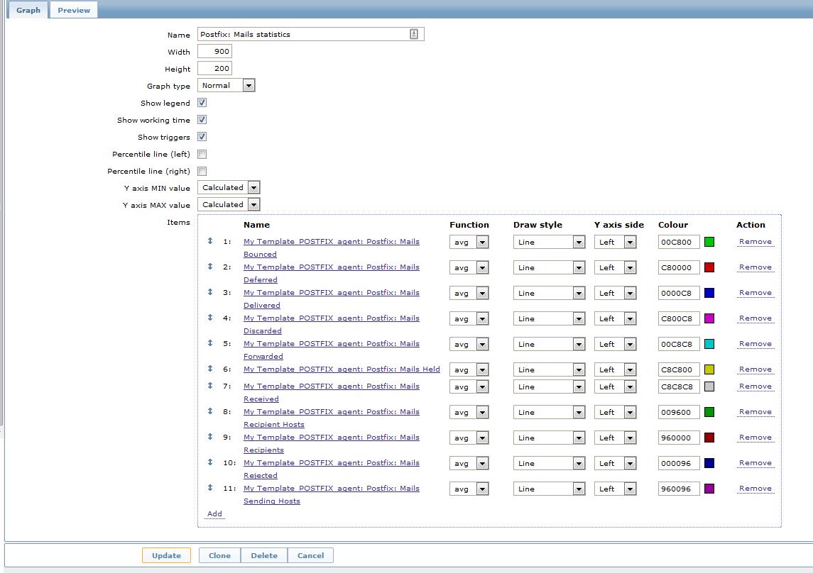 Postfix server part 2 - installing and configuring postfix on ubuntu 14041 first