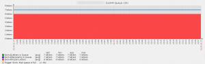 Zabbix_Exim_queue
