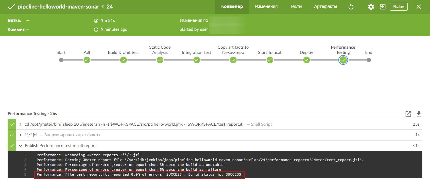 Jenkins: создание Continuous Integration/Continuous delivery